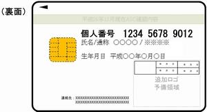 帰化申請とマイナンバーカード