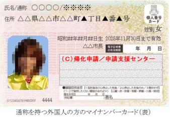 帰化申請とマイナンバーカード/在日韓国人などの通称を持つ外国人の方のマイナンバーカード