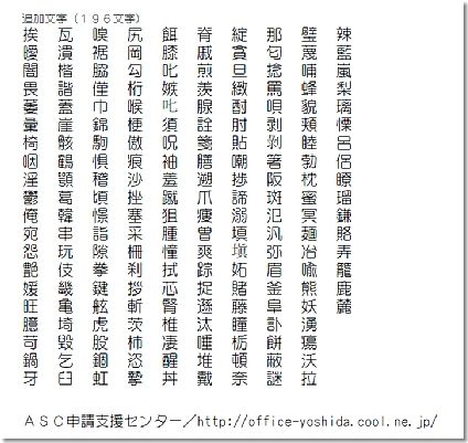 帰化後の氏名に使えることになった常用漢字追加文字